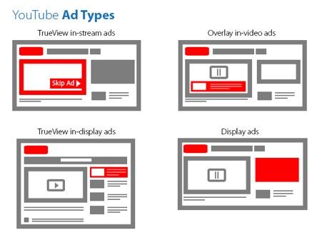 Video Marketing Agency